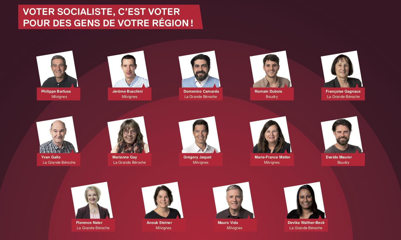 Parti socialiste de Milvignes